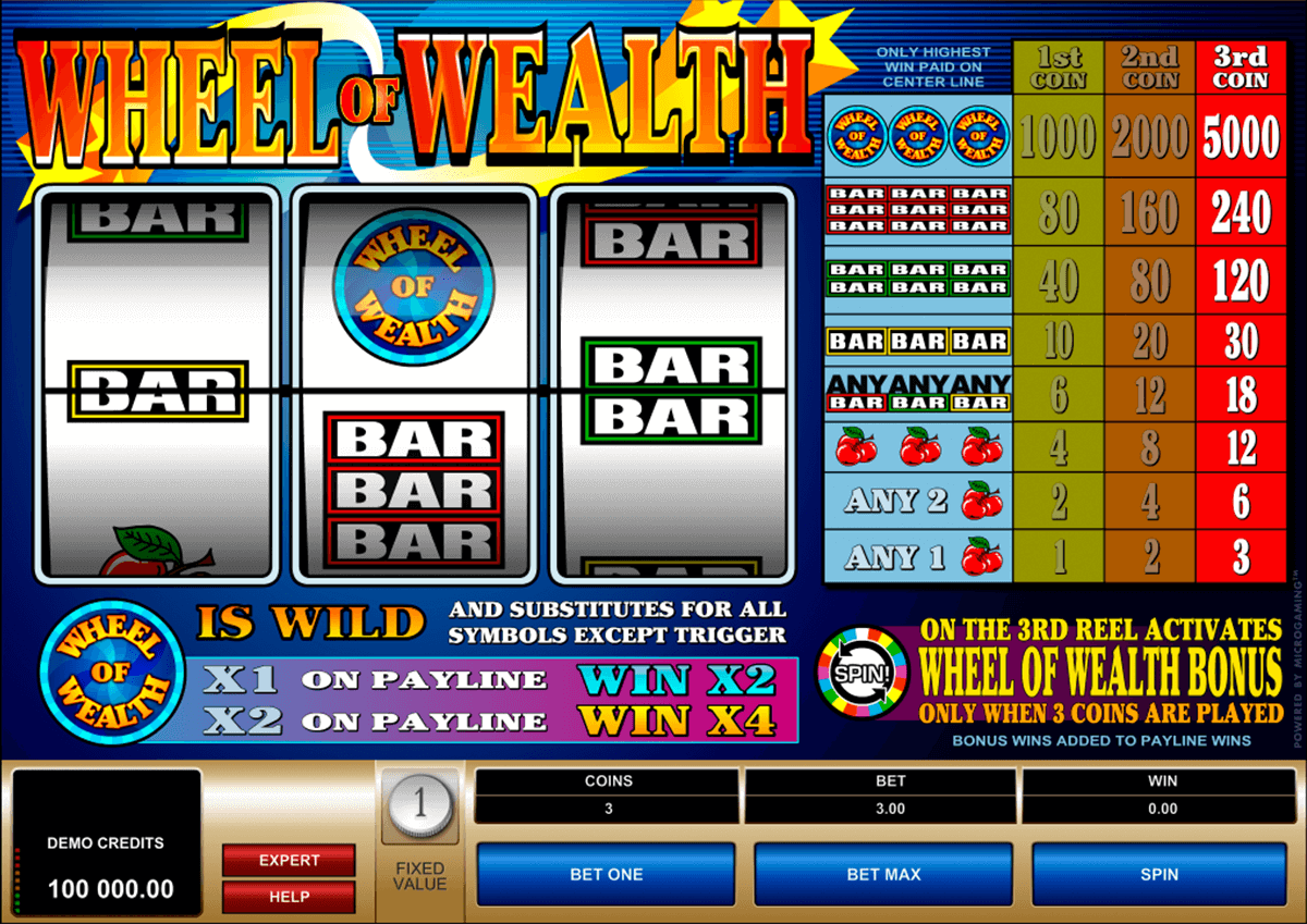 wheel of wealth microgaming automat pa nett